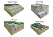 Geotextile membrane Fibertex