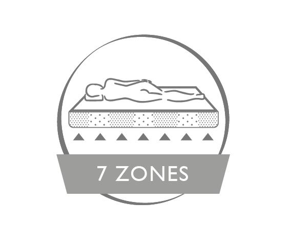 BOS-PICTO-FR-7 ZONES lacase.mu